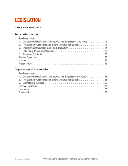 Picture of Occupational Health and Safety Teacher Resources: Chapter 2 (Legislation)