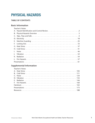 Picture of Occupational Health and Safety Teacher Resources: Chapter 4 (Physical Hazards)