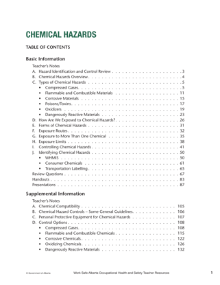 Picture of Occupational Health and Safety Teacher Resources: Chapter 5 (Chemical Hazards)