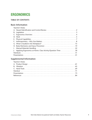 Picture of Occupational Health and Safety Teacher Resources: Chapter 8 (Ergonomics)