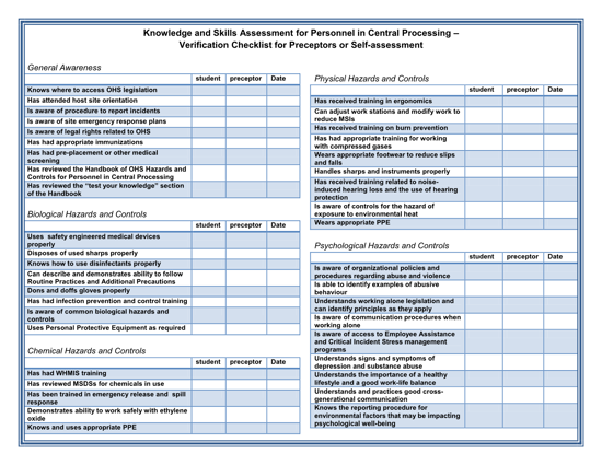 Picture of Handbook of Occupational Hazards and Controls for Staff in Central Processing: Knowledge and Skills Assessment Verification Checklist