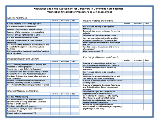 Picture of Handbook of Occupational Hazards and Controls for Personnel in Continuing Care Facilities: Knowledge and Skills Assessment Verification Checklist