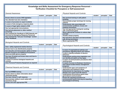Picture of Handbook of Occupational Hazards and Controls for Medical Emergency Response Personnel: Knowledge and Skills Assessment Verification Checklist