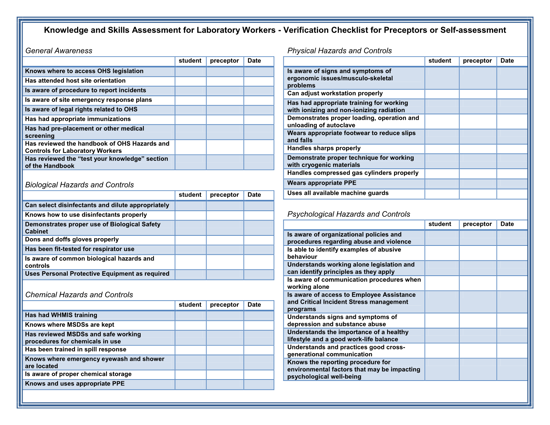Picture of Handbook of Occupational Hazards and Controls for Laboratory Workers: Knowledge and Skills Assessment Verification Checklist