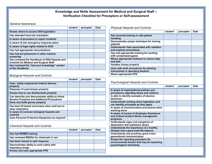 Picture of Handbook of Occupational Hazards and Controls for Medical and Surgical Staff: Knowledge and Skills Assessment Verification Checklist
