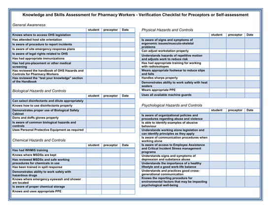 Picture of Handbook of Occupational Hazards and Controls for Pharmacy Workers: Knowledge and Skills Assessment Verification Checklist