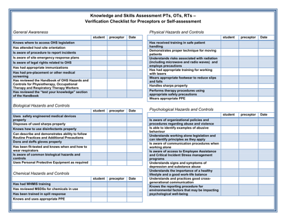 Picture of Handbook of Occupational Hazards and Controls for Physiotherapy, Occupational Therapy, and Respiratory Therapy Personnel: Knowledge and Skills Assessment Verification Checklist