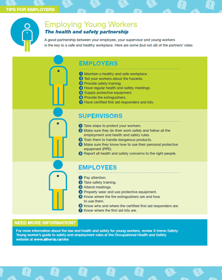 Picture of Tips for Employers: Employing Young Workers