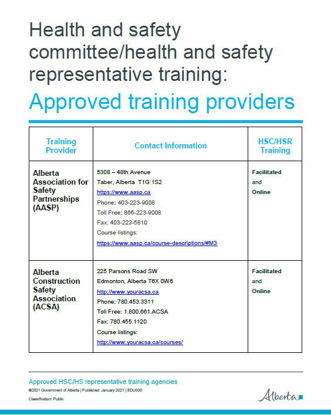 Picture of Health and safety committee/health and safety representative - Approved training agencies