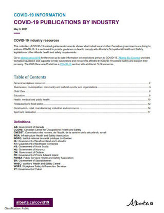 Picture of COVID-19 publications by industry