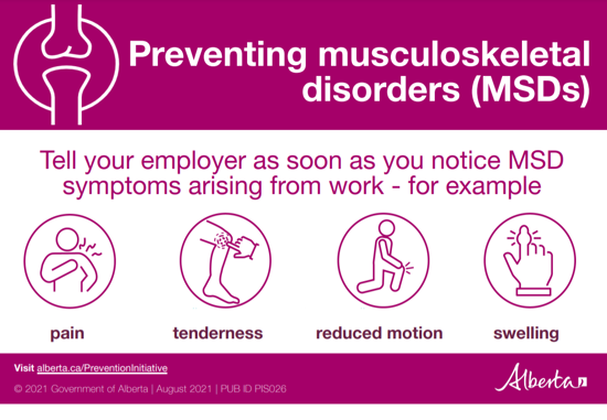 Picture of Preventing musculoskeletal disorders: Postcard 1, one colour