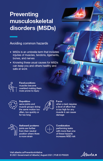 Picture of Preventing musculoskeletal disorders: Poster 1, full colour, tabloid